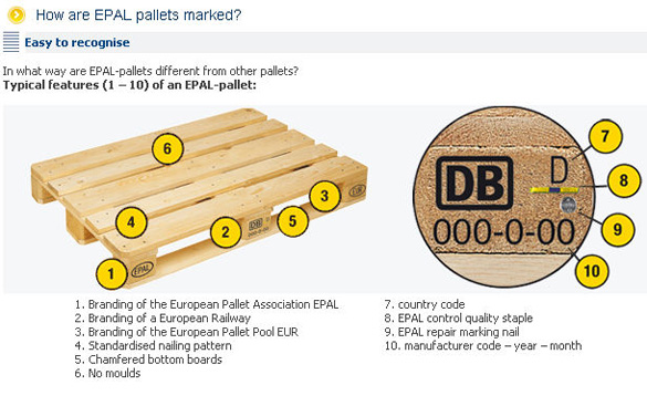 Dimensions Of A Pallet | DIY Woodworking Projects